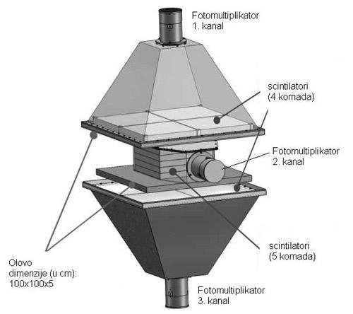 shema_detektora.jpg